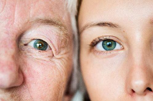 Afbeelding van oude man en jonge vrouw na behandeling voor ogen laseren